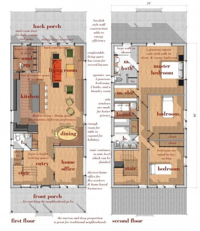modern house plans for narrow lots narrow lot modern house plans rustic design  narrow lot modern