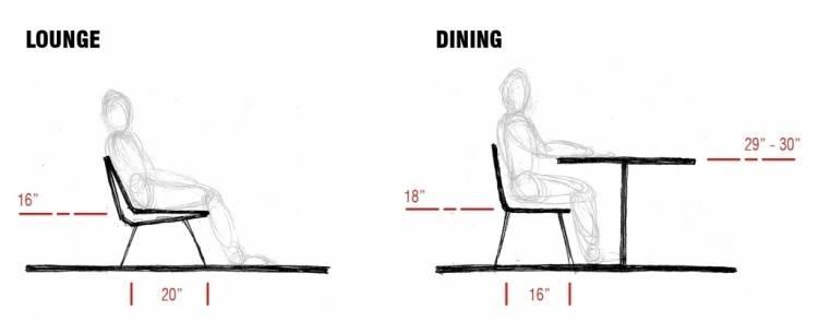 com Furniture Inspiration