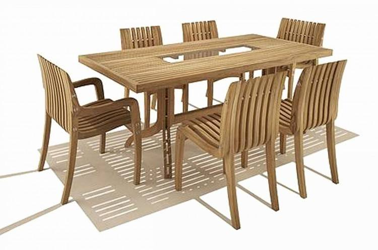 new outdoor furniture maintenance or attractive caring for teak clean wood  patio refinish at