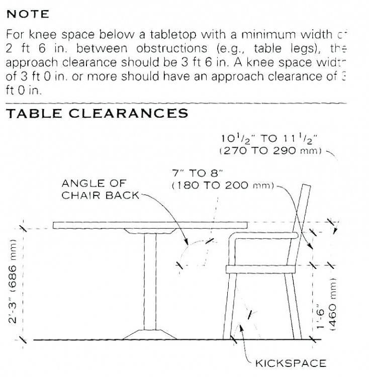 standard rectangular table sizes