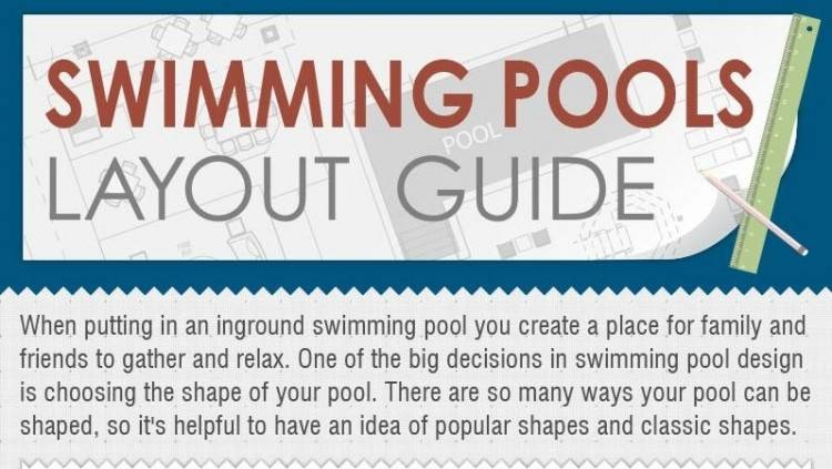 swimming pool shape swimming pool shapes and design ideas swimming pool  design ideas and pool landscaping