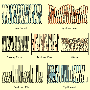carpet styles types