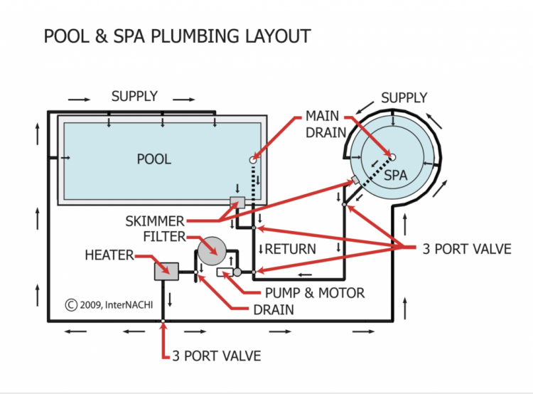 Home Design Ground Pool Pad Luxury Swimming Pool Timer – Inground Pool  Plumbing Diagram